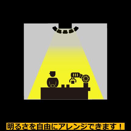 明るさが必要なところではLEDの光源ブロックを増やすことができます LEDの明るさを自由にアレンジ