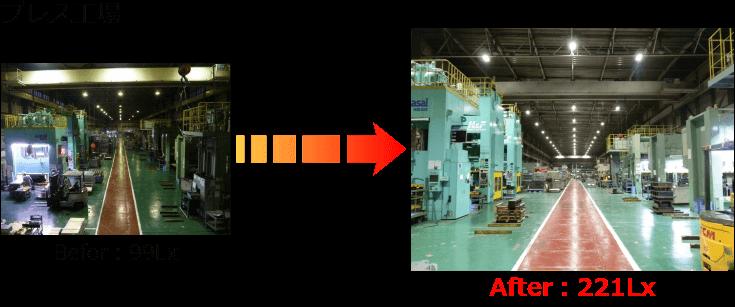 工場へのLED導入事例