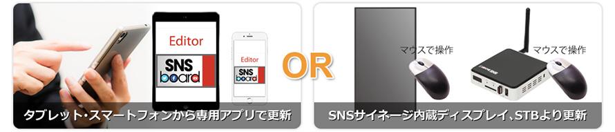 タブレット・スマートフォンから専用アプリで更新またはSNSサイネージ内臓ディスプレイ、STBより更新